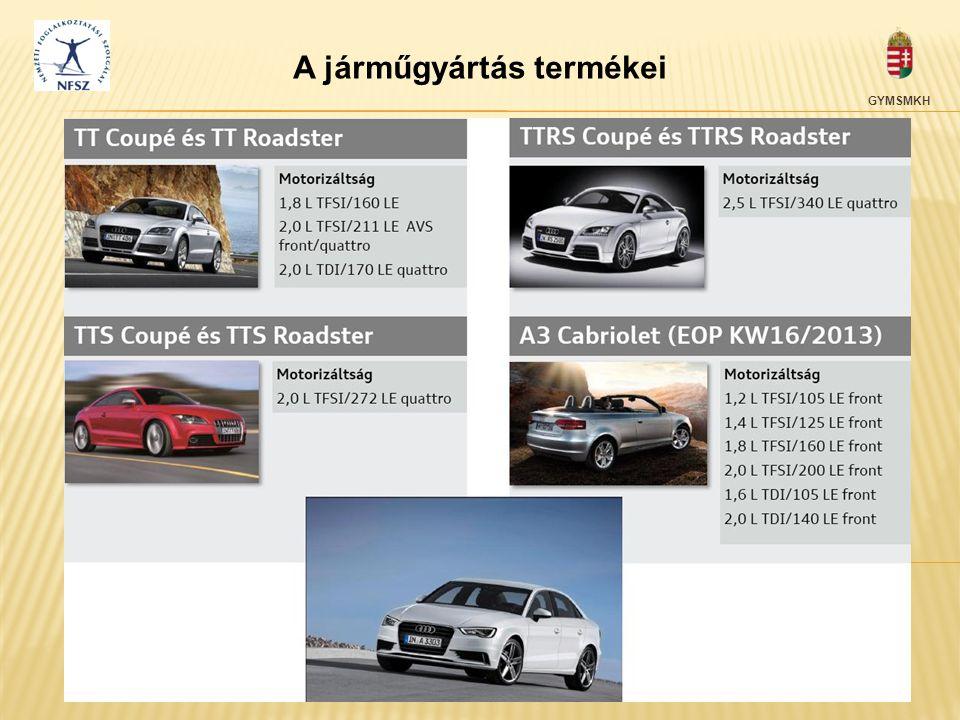 A járműgyártás termékei GYMSMKH