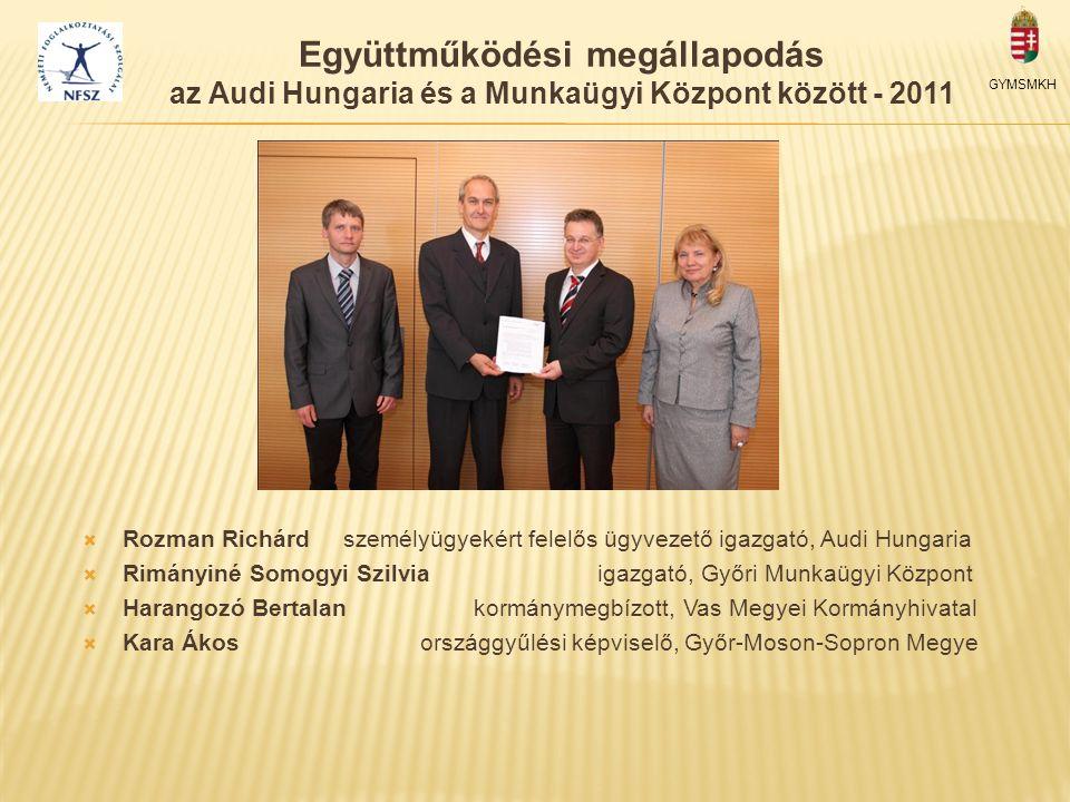 Együttműködési megállapodás az Audi Hungaria és a Munkaügyi Központ között - 2011  Rozman Richárd személyügyekért felelős ügyvezető igazgató, Audi Hu