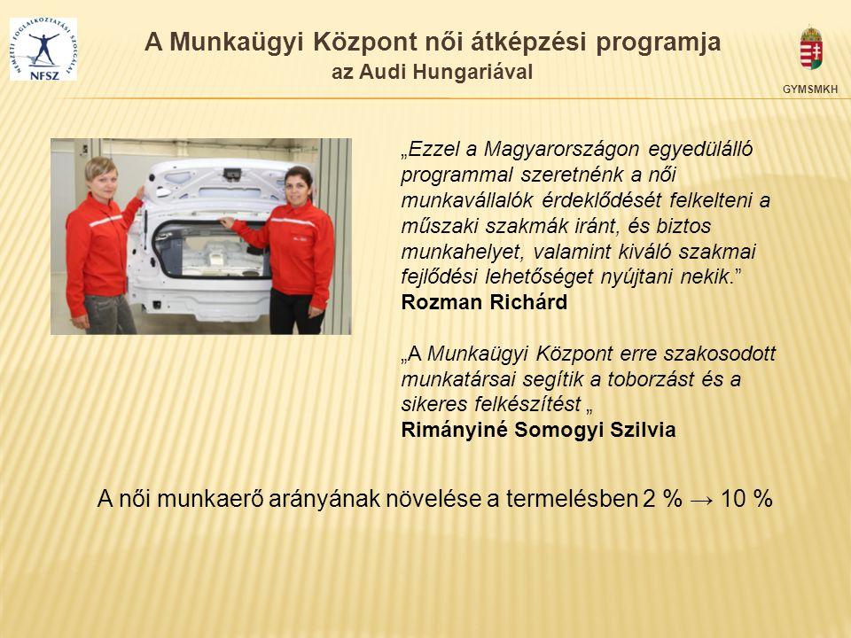 """""""Ezzel a Magyarországon egyedülálló programmal szeretnénk a női munkavállalók érdeklődését felkelteni a műszaki szakmák iránt, és biztos munkahelyet,"""