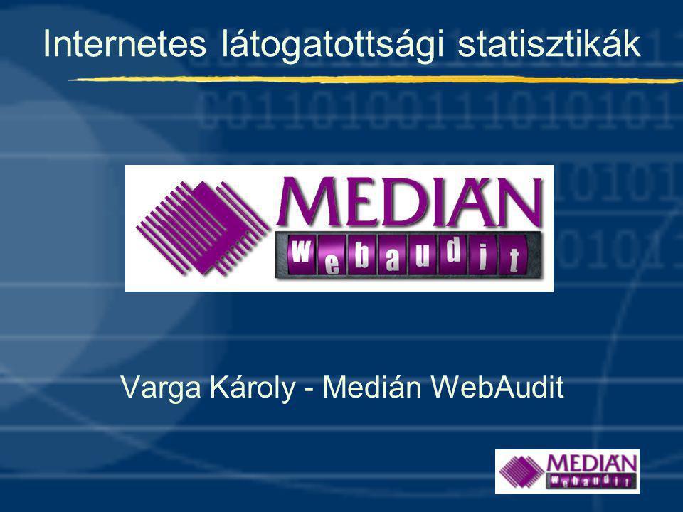 Medián WebAudit •6 éve a hazai internet vezető látogatottság- auditáló szolgáltatása •több mint 700 auditált site •napi 2,2 millió, heti 3,2 millió, havi 4,2 millió látogató •napi 1,7 millió, heti 2,2 millió, havi 2,5 millió belföldi látogató