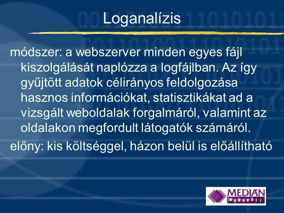 Loganalízis módszer: a webszerver minden egyes fájl kiszolgálását naplózza a logfájlban.
