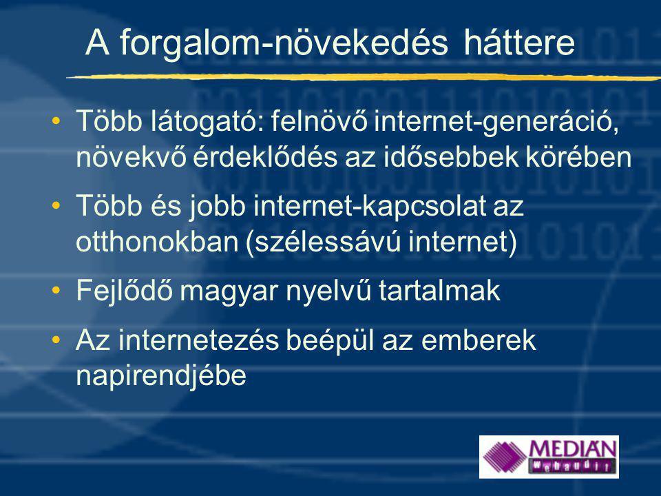 A forgalom-növekedés háttere •Több látogató: felnövő internet-generáció, növekvő érdeklődés az idősebbek körében •Több és jobb internet-kapcsolat az otthonokban (szélessávú internet) •Fejlődő magyar nyelvű tartalmak •Az internetezés beépül az emberek napirendjébe