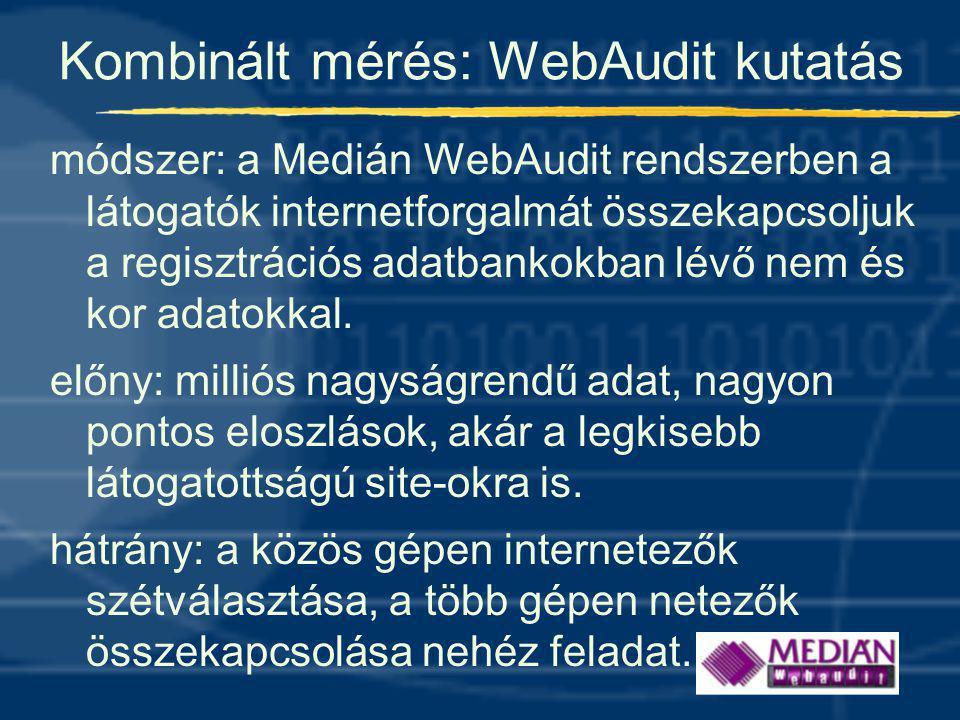 Kombinált mérés: WebAudit kutatás módszer: a Medián WebAudit rendszerben a látogatók internetforgalmát összekapcsoljuk a regisztrációs adatbankokban lévő nem és kor adatokkal.
