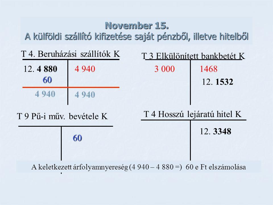 November 15.A külföldi szállító kifizetése saját pénzből, illetve hitelből T 4.