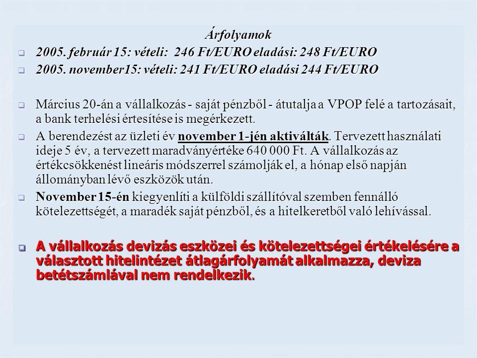 Árfolyamok  2005.február 15: vételi: 246 Ft/EURO eladási: 248 Ft/EURO  2005.