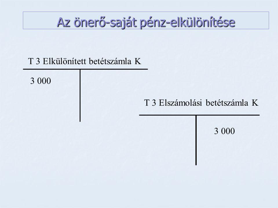 Az önerő-saját pénz-elkülönítése T 3 Elkülönített betétszámla K T 3 Elszámolási betétszámla K 3 000