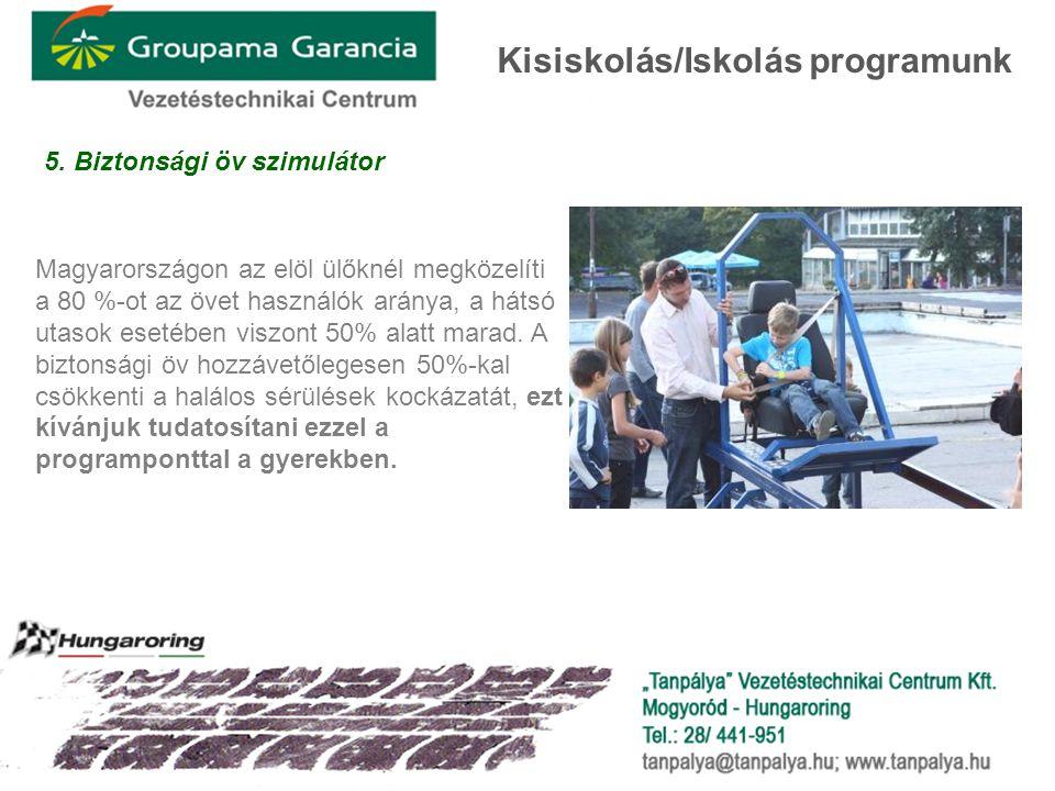 5. Biztonsági öv szimulátor Magyarországon az elöl ülőknél megközelíti a 80 %-ot az övet használók aránya, a hátsó utasok esetében viszont 50% alatt m