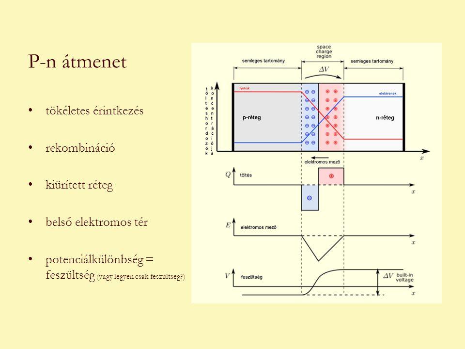 P-n átmenet •tökéletes érintkezés •rekombináció •kiürített réteg •belső elektromos tér •potenciálkülönbség = feszültség (vagy legyen csak feszultseg?)