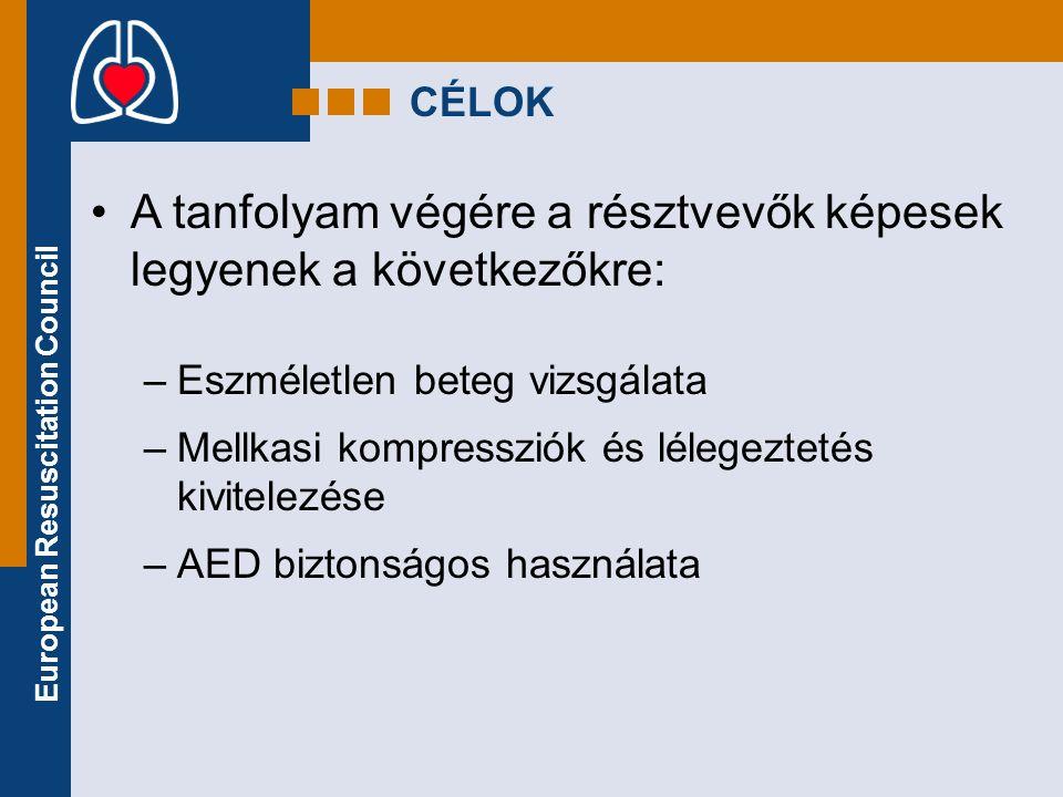 European Resuscitation Council ELLENŐRIZD A LÉGZÉST.