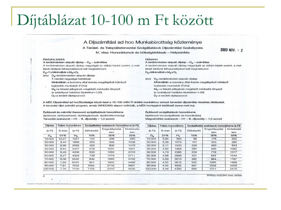TENDER javaslat: Épület tervezési díjszázaléka Díjalap D Millió Ft Előkészítő szakasz Eng.