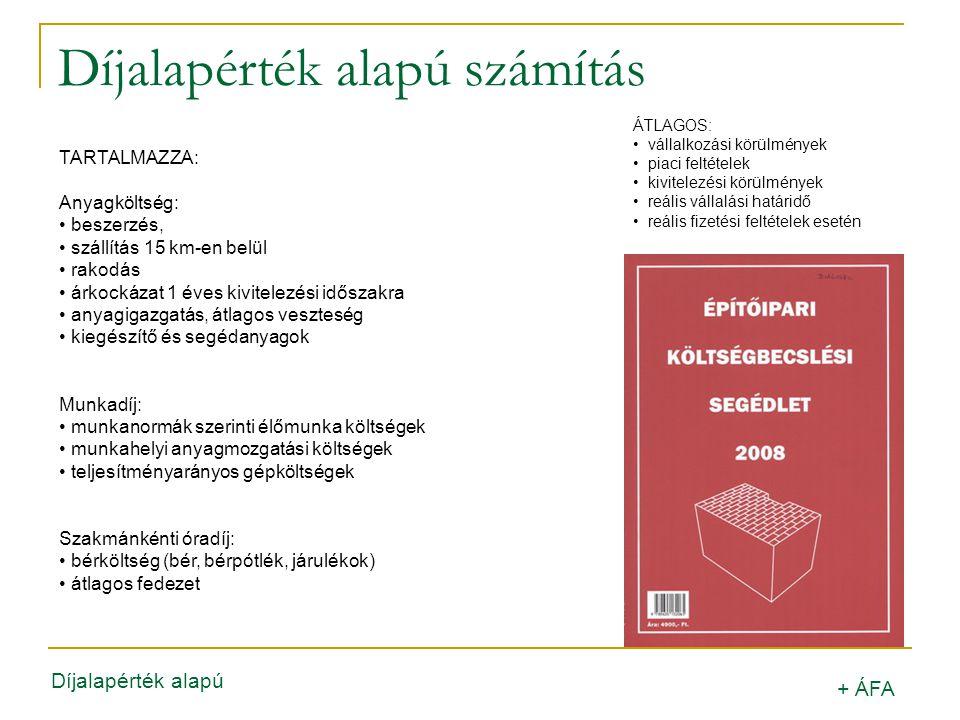 2008 Díjalapérték alapú + ÁFA