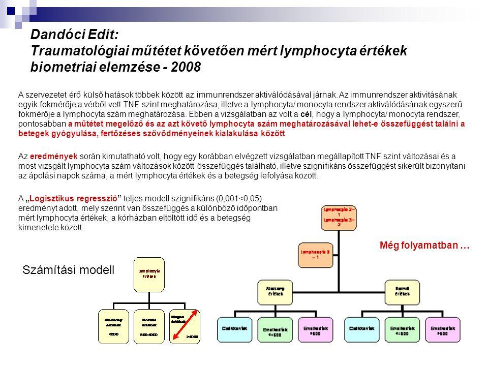 Dandóci Edit: Traumatológiai műtétet követően mért lymphocyta értékek biometriai elemzése - 2008 A szervezetet érő külső hatások többek között az immu