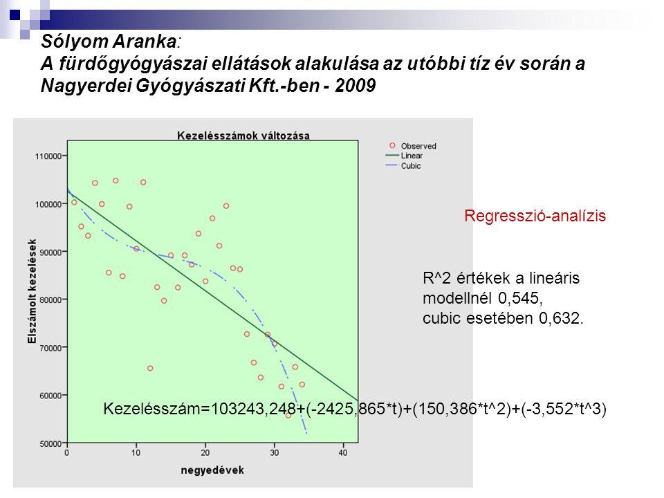 R^2 értékek a lineáris modellnél 0,545, cubic esetében 0,632. Kezelésszám=103243,248+(-2425,865*t)+(150,386*t^2)+(-3,552*t^3) Sólyom Aranka: A fürdőgy