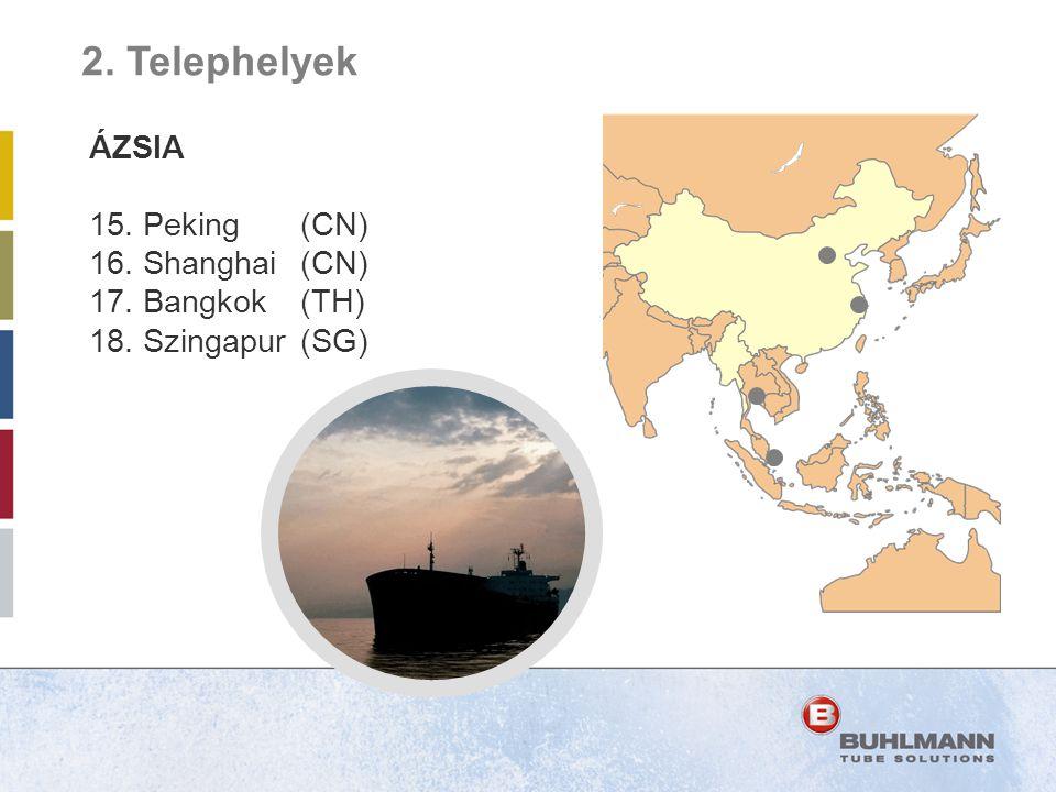 ÁZSIA 15. Peking(CN) 16. Shanghai(CN) 17. Bangkok (TH) 18. Szingapur(SG)