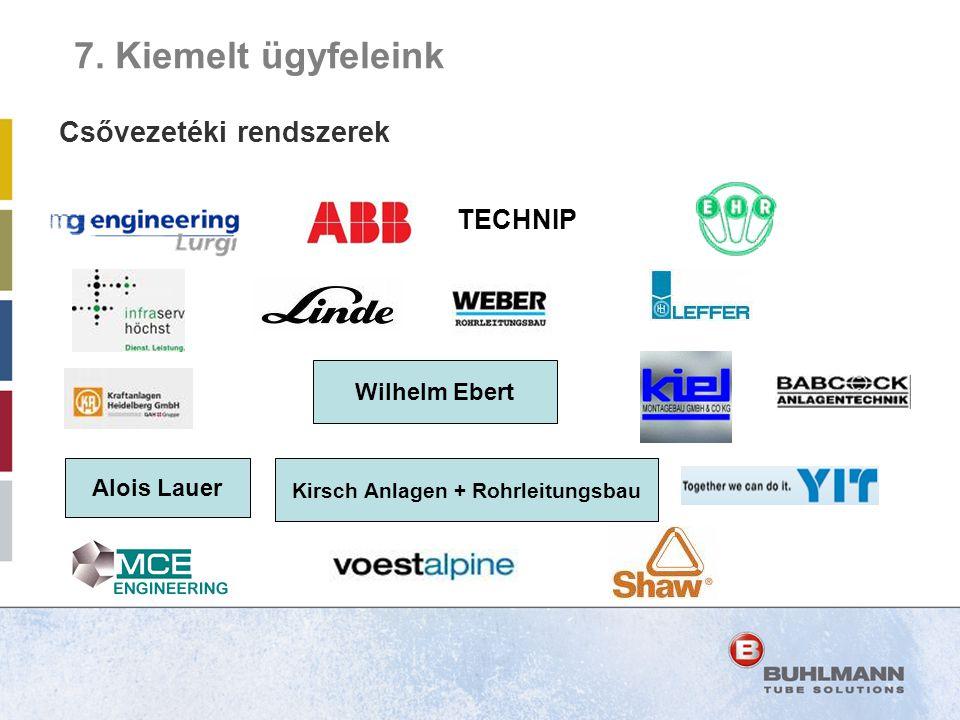 TECHNIP Csővezetéki rendszerek Wilhelm Ebert Alois Lauer Kirsch Anlagen + Rohrleitungsbau 7. Kiemelt ügyfeleink