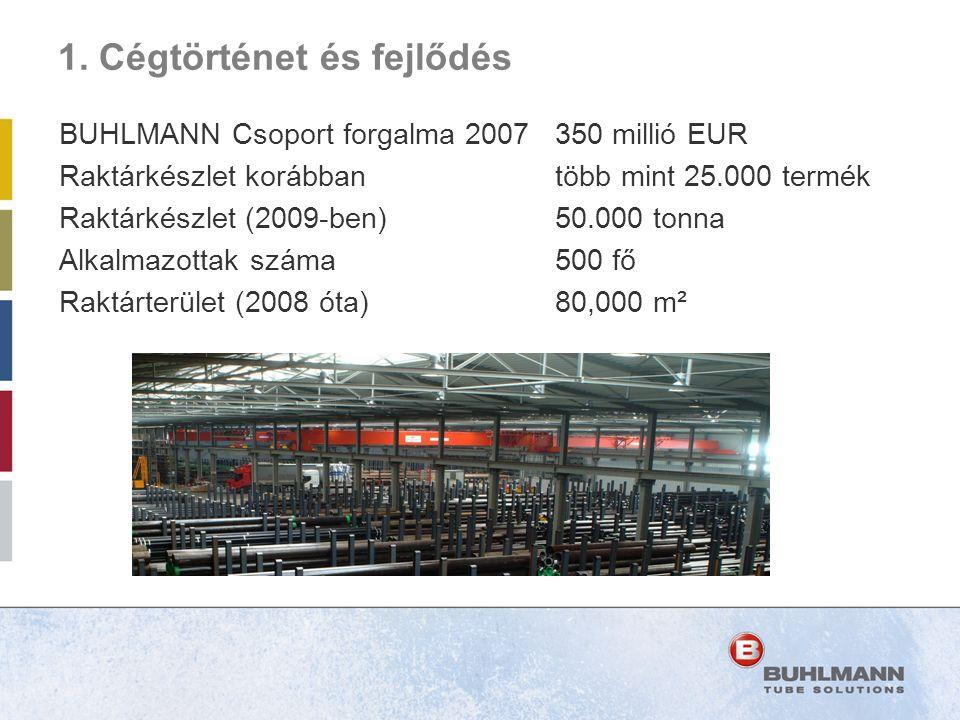 1. Cégtörténet és fejlődés BUHLMANN Csoport forgalma 2007 350 millió EUR Raktárkészlet korábban több mint 25.000 termék Raktárkészlet (2009-ben) 50.00