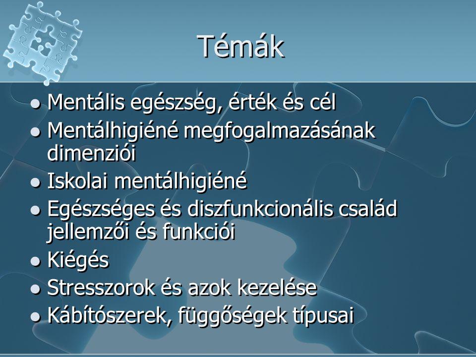 Témák  Mentális egészség, érték és cél  Mentálhigiéné megfogalmazásának dimenziói  Iskolai mentálhigiéné  Egészséges és diszfunkcionális család je