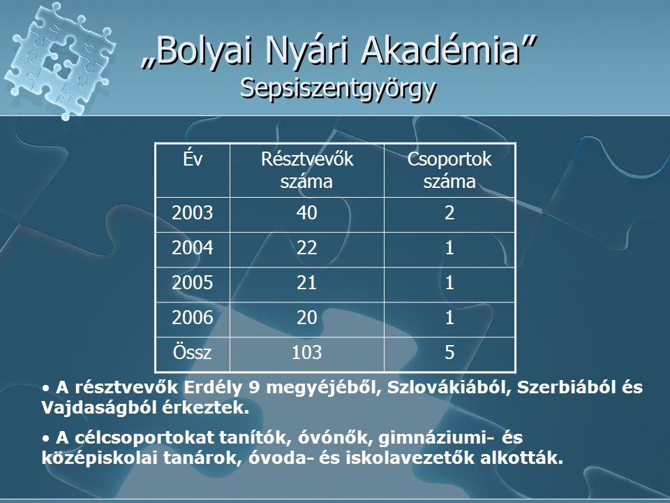 """""""Bolyai Nyári Akadémia"""" Sepsiszentgyörgy ÉvRésztvevők száma Csoportok száma 2003402 2004221 2005211 2006201 Össz1035 • A résztvevők Erdély 9 megyéjébő"""