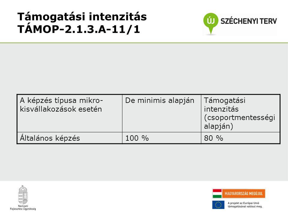 Támogatási intenzitás TÁMOP-2.1.3.A-11/1 A képzés típusa mikro- kisvállakozások esetén De minimis alapjánTámogatási intenzitás (csoportmentességi alap