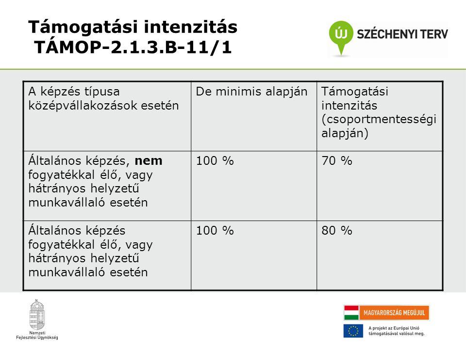 Támogatási intenzitás TÁMOP-2.1.3.B-11/1 A képzés típusa középvállakozások esetén De minimis alapjánTámogatási intenzitás (csoportmentességi alapján)