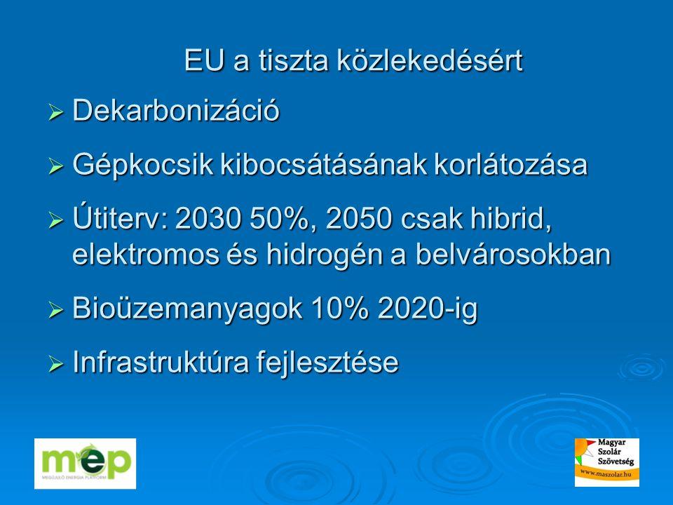 EU a tiszta közlekedésért  Dekarbonizáció  Gépkocsik kibocsátásának korlátozása  Útiterv: 2030 50%, 2050 csak hibrid, elektromos és hidrogén a belvárosokban  Bioüzemanyagok 10% 2020-ig  Infrastruktúra fejlesztése