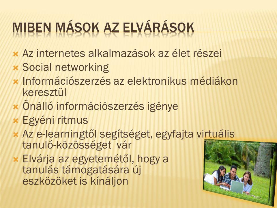  Az internetes alkalmazások az élet részei  Social networking  Információszerzés az elektronikus médiákon keresztül  Önálló információszerzés igén