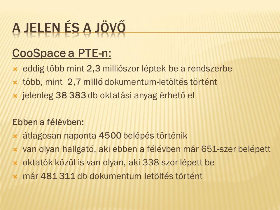 CooSpace a PTE-n:  eddig több mint 2,3 milliószor léptek be a rendszerbe  több, mint 2,7 milló dokumentum-letöltés történt  jelenleg 38 383 db okta