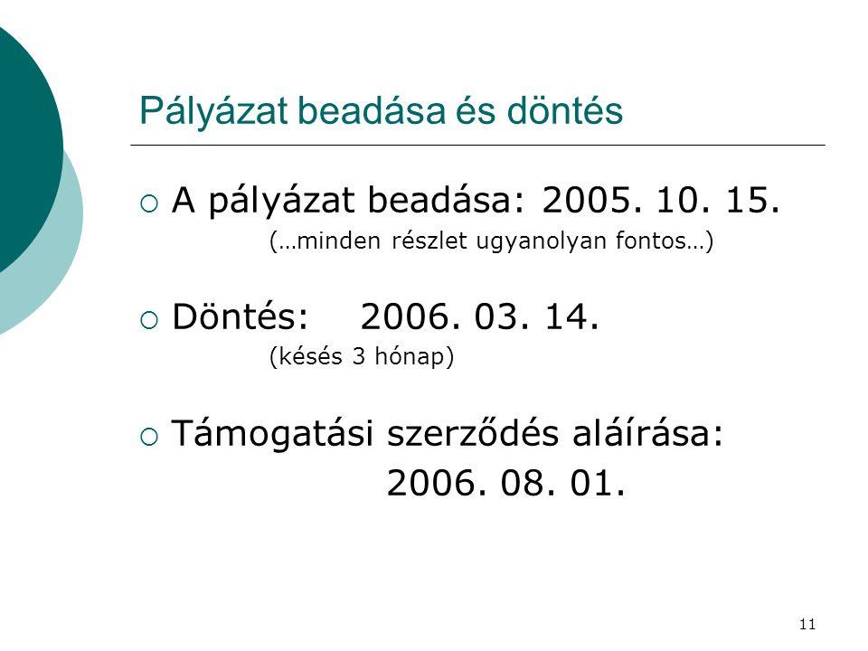 11 Pályázat beadása és döntés  A pályázat beadása: 2005.