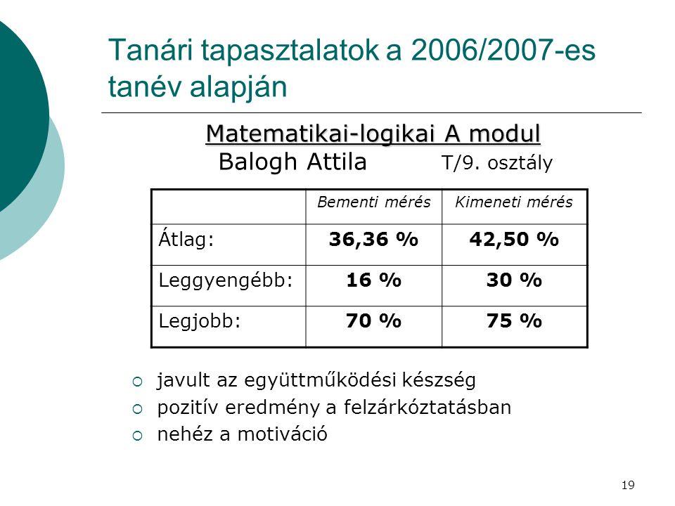 19 Tanári tapasztalatok a 2006/2007-es tanév alapján Matematikai-logikai A modul Matematikai-logikai A modul Balogh Attila T/9.