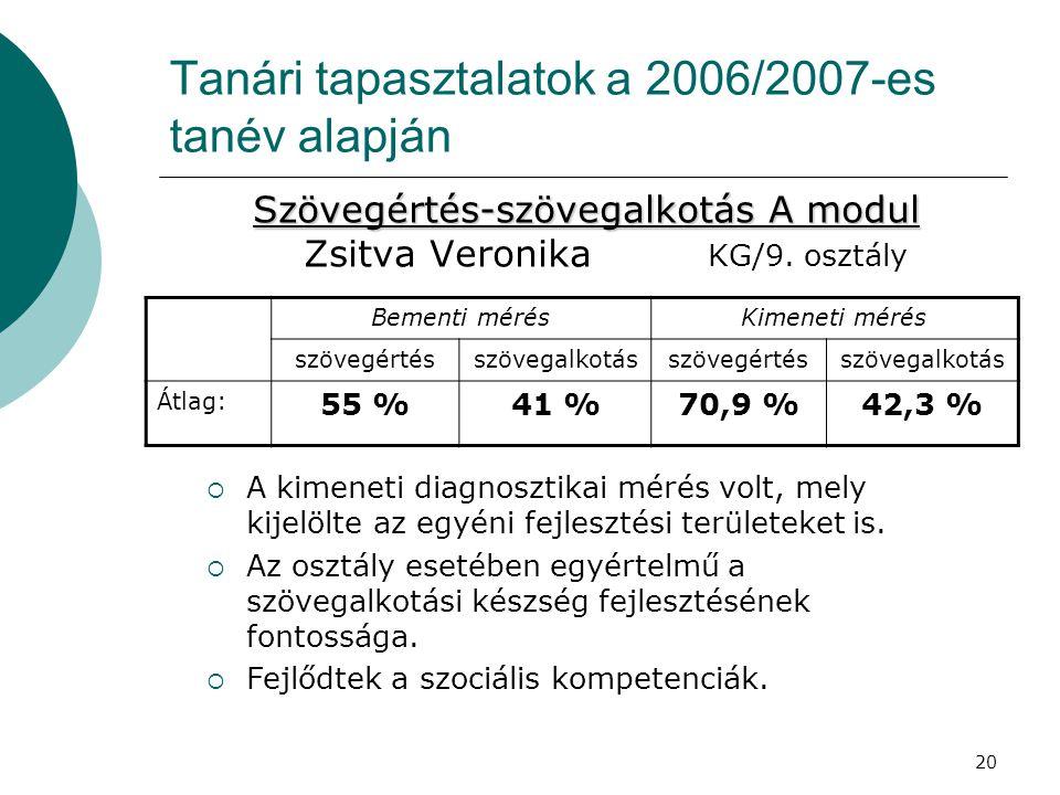 20 Tanári tapasztalatok a 2006/2007-es tanév alapján Szövegértés-szövegalkotás A modul Szövegértés-szövegalkotás A modul Zsitva Veronika KG/9.