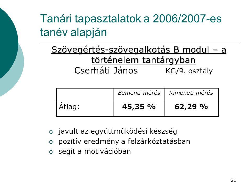 21 Tanári tapasztalatok a 2006/2007-es tanév alapján Szövegértés-szövegalkotás B modul – a történelem tantárgyban Szövegértés-szövegalkotás B modul – a történelem tantárgyban Cserháti János KG/9.