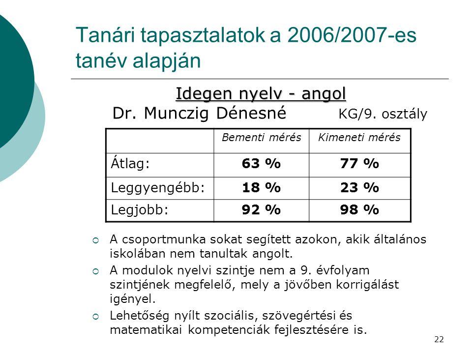 22 Tanári tapasztalatok a 2006/2007-es tanév alapján Idegen nyelv - angol Idegen nyelv - angol Dr.