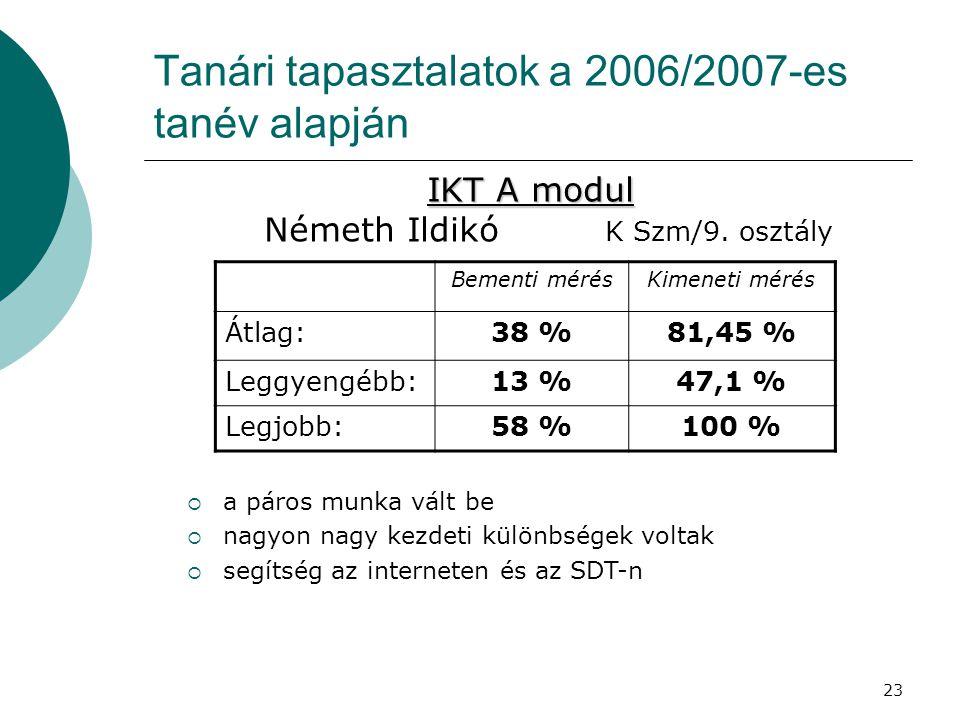 23 Tanári tapasztalatok a 2006/2007-es tanév alapján IKT A modul IKT A modul Németh Ildikó K Szm/9.