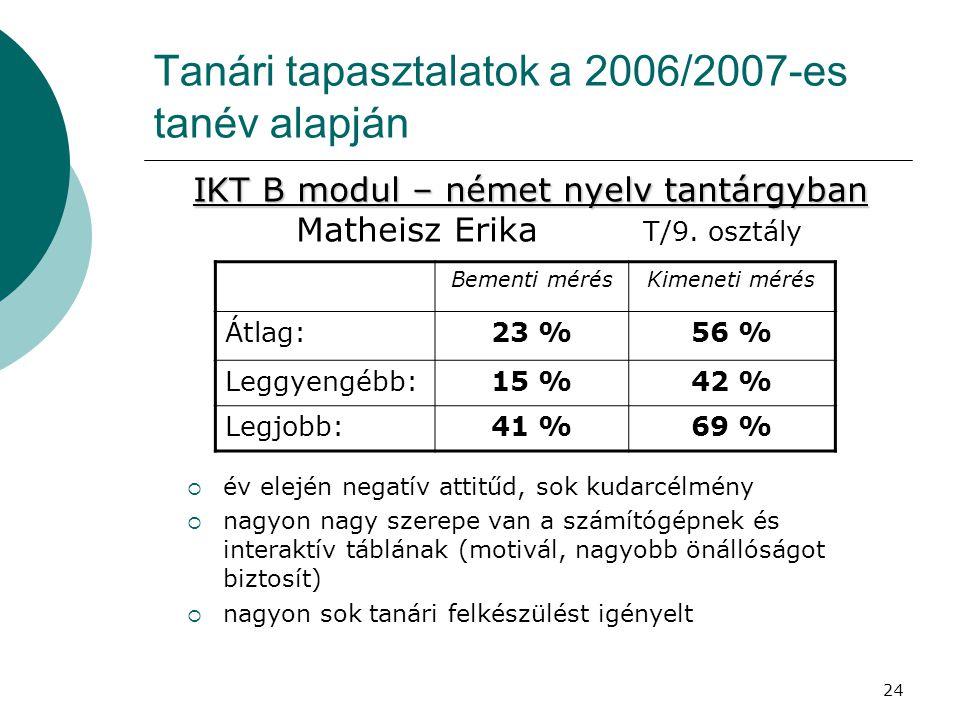 24 Tanári tapasztalatok a 2006/2007-es tanév alapján IKT B modul – német nyelv tantárgyban IKT B modul – német nyelv tantárgyban Matheisz Erika T/9.
