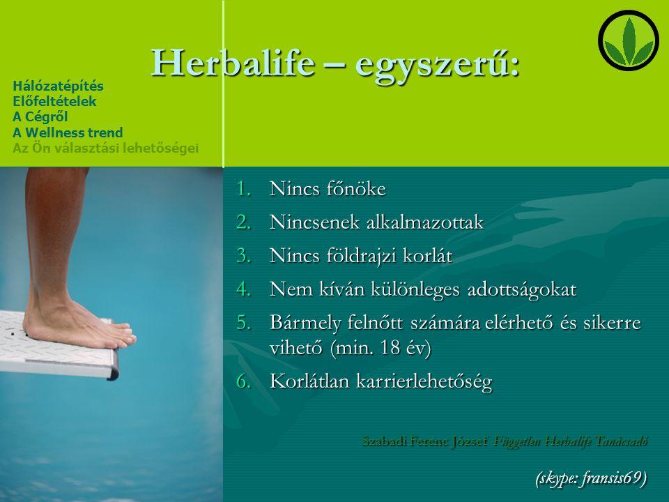 Herbalife – egyszerű: Hálózatépítés Előfeltételek A Cégről A Wellness trend Az Ön választási lehetőségei 1.Nincs főnöke 2.Nincsenek alkalmazottak 3.Ni