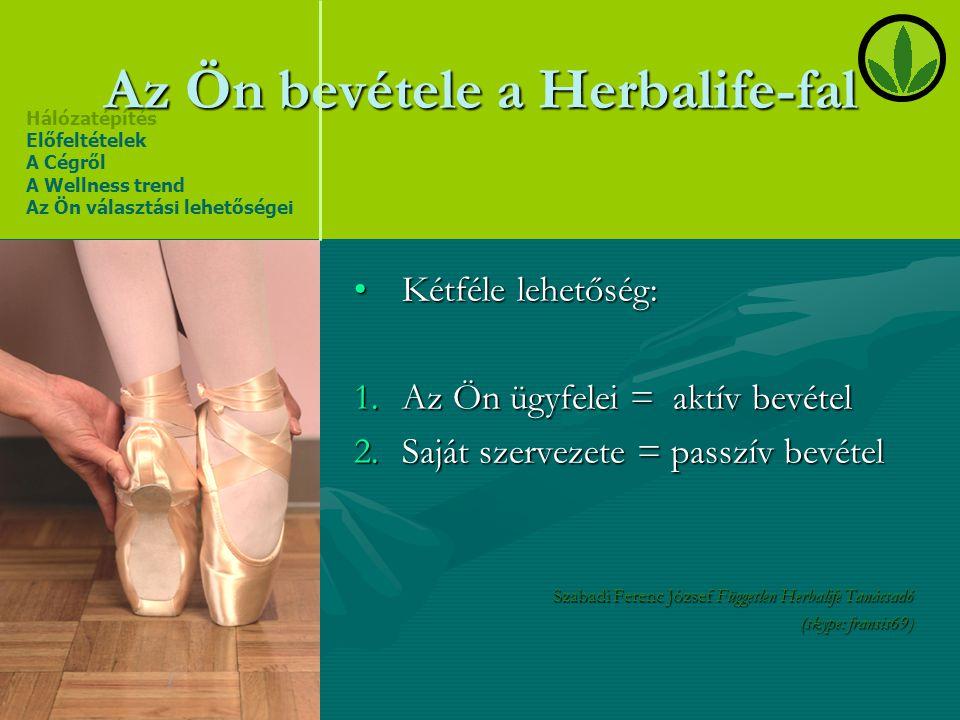 Az Ön bevétele a Herbalife-fal •Kétféle lehetőség: 1.Az Ön ügyfelei = aktív bevétel 2.Saját szervezete = passzív bevétel Szabadi Ferenc József Függetl