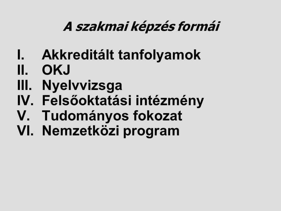 A szakmai képzés formái I.Akkreditált tanfolyamok II.OKJ III.Nyelvvizsga IV.Felsőoktatási intézmény V.Tudományos fokozat VI.Nemzetközi program