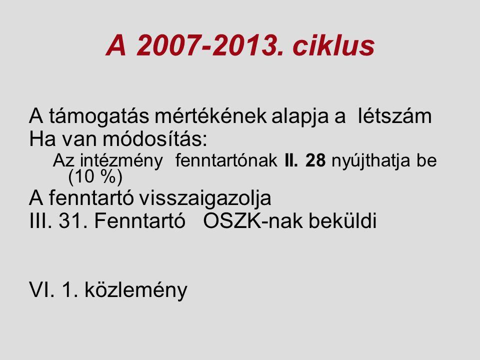 A 2007-2013. ciklus A támogatás mértékének alapja a létszám Ha van módosítás: Az intézmény fenntartónak II. 28 nyújthatja be (10 %) A fenntartó vissza