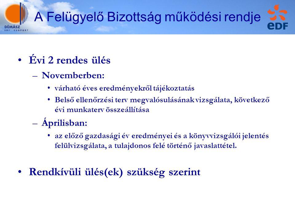 A Felügyelő Bizottság működési rendje •Évi 2 rendes ülés –Novemberben: •várható éves eredményekről tájékoztatás •Belső ellenőrzési terv megvalósulásán