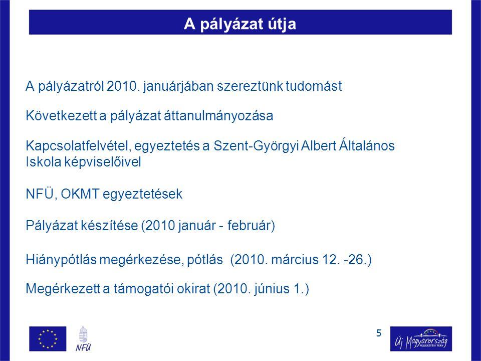 6 A pályázat útja Árajánlatok kérése az eszközlistára (2010.