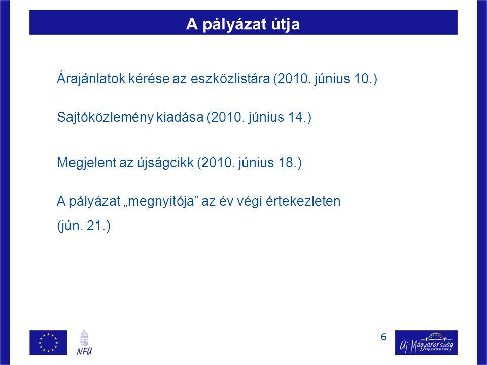 """6 A pályázat útja Árajánlatok kérése az eszközlistára (2010. június 10.) Megjelent az újságcikk (2010. június 18.) A pályázat """"megnyitója"""" az év végi"""