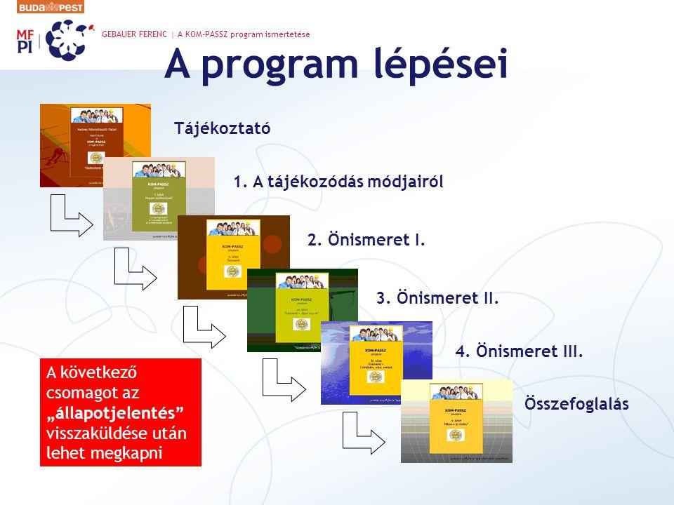 A program lépései GEBAUER FERENC | A KOM-PASSZ program ismertetése Tájékoztató 1. A tájékozódás módjairól 2. Önismeret I. 3. Önismeret II. 4. Önismere