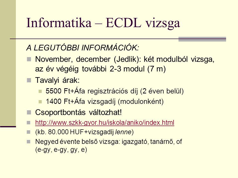 Informatika – ECDL vizsga A LEGUTÓBBI INFORMÁCIÓK:  November, december (Jedlik): két modulból vizsga, az év végéig további 2-3 modul (7 m)  Tavalyi