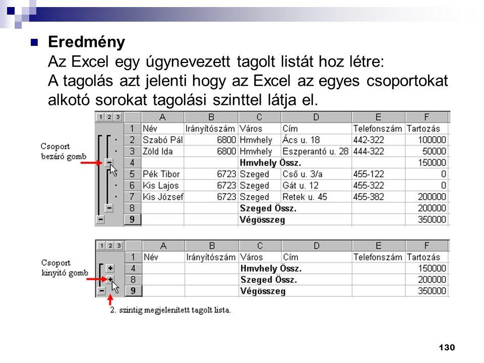 130  Eredmény Az Excel egy úgynevezett tagolt listát hoz létre: A tagolás azt jelenti hogy az Excel az egyes csoportokat alkotó sorokat tagolási szinttel látja el.