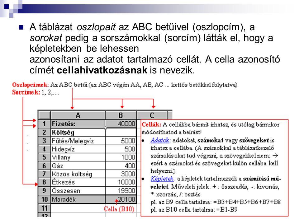 4  A táblázat oszlopait az ABC betűivel (oszlopcím), a sorokat pedig a sorszámokkal (sorcím) látták el, hogy a képletekben be lehessen azonosítani az adatot tartalmazó cellát.