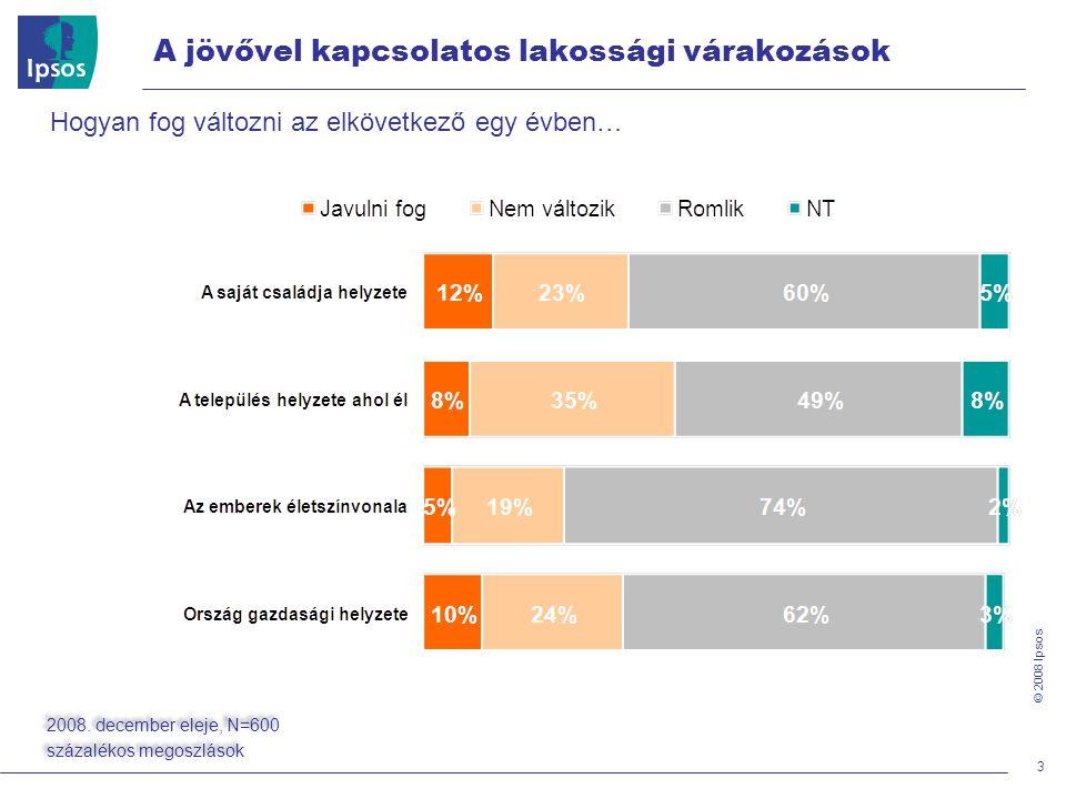 © 2008 Ipsos 3 A jövővel kapcsolatos lakossági várakozások Hogyan fog változni az elkövetkező egy évben… 2008.