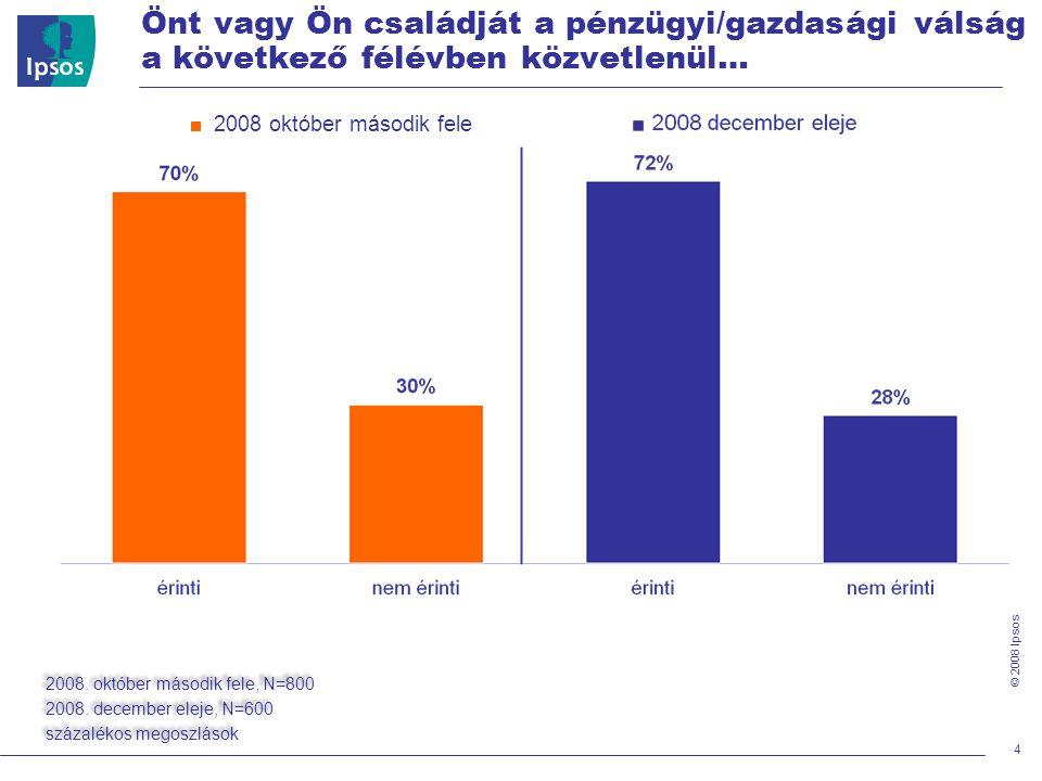 © 2008 Ipsos 5 A jelenlegi pénzügyi/gazdasági válságnak milyen hatásai lehetnek Önre vagy az Ön családjára a következők közül.