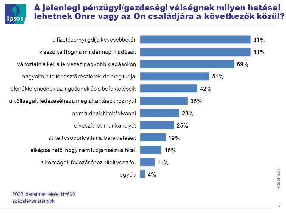 © 2008 Ipsos 6 Igaz Nem igaz (Jelenleg) nincs munkahelye 2008.
