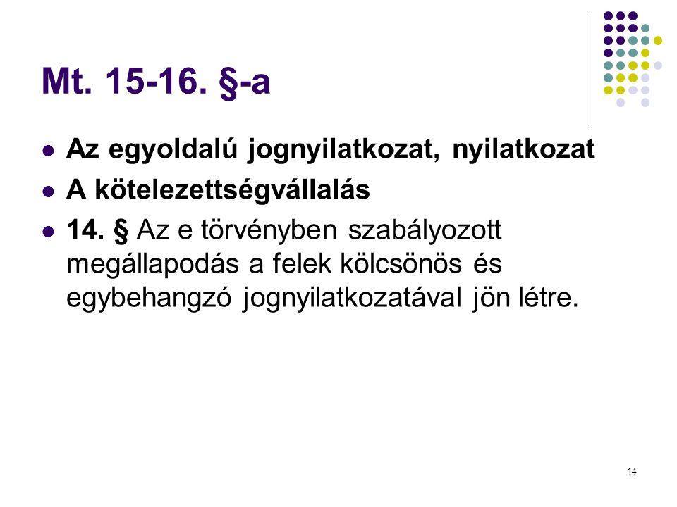 14 Mt.15-16. §-a  Az egyoldalú jognyilatkozat, nyilatkozat  A kötelezettségvállalás  14.