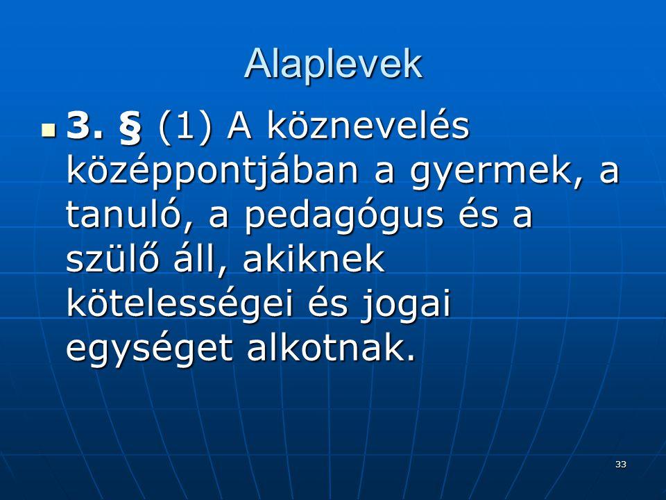 33 Alaplevek  3.